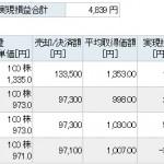 株トレード+4839|急反発で空売りがうまくいった