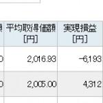 前場15分の急騰を逆張りで+6,242円
